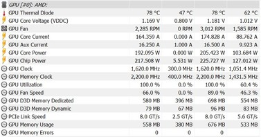 Power consumption while overclocking (GPU: 1620 MHz, VRAM: 2200 MHz)